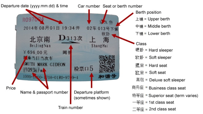 China-train-ticket2