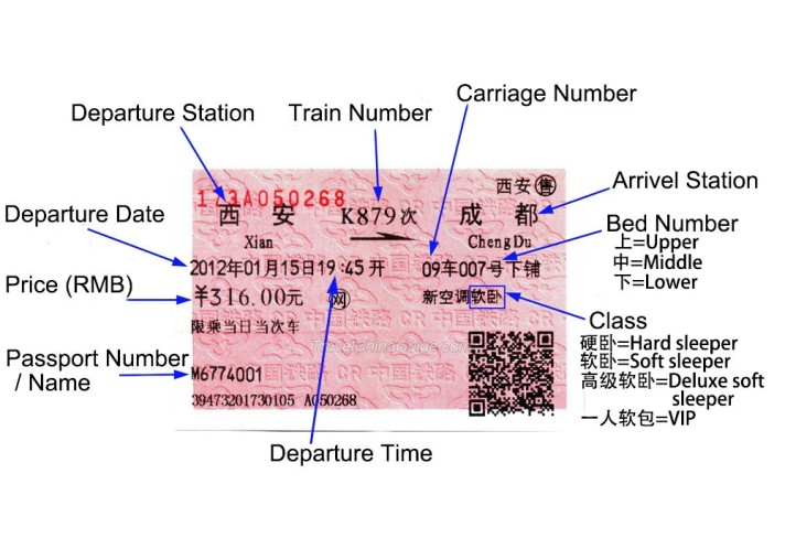 china-train-ticketl